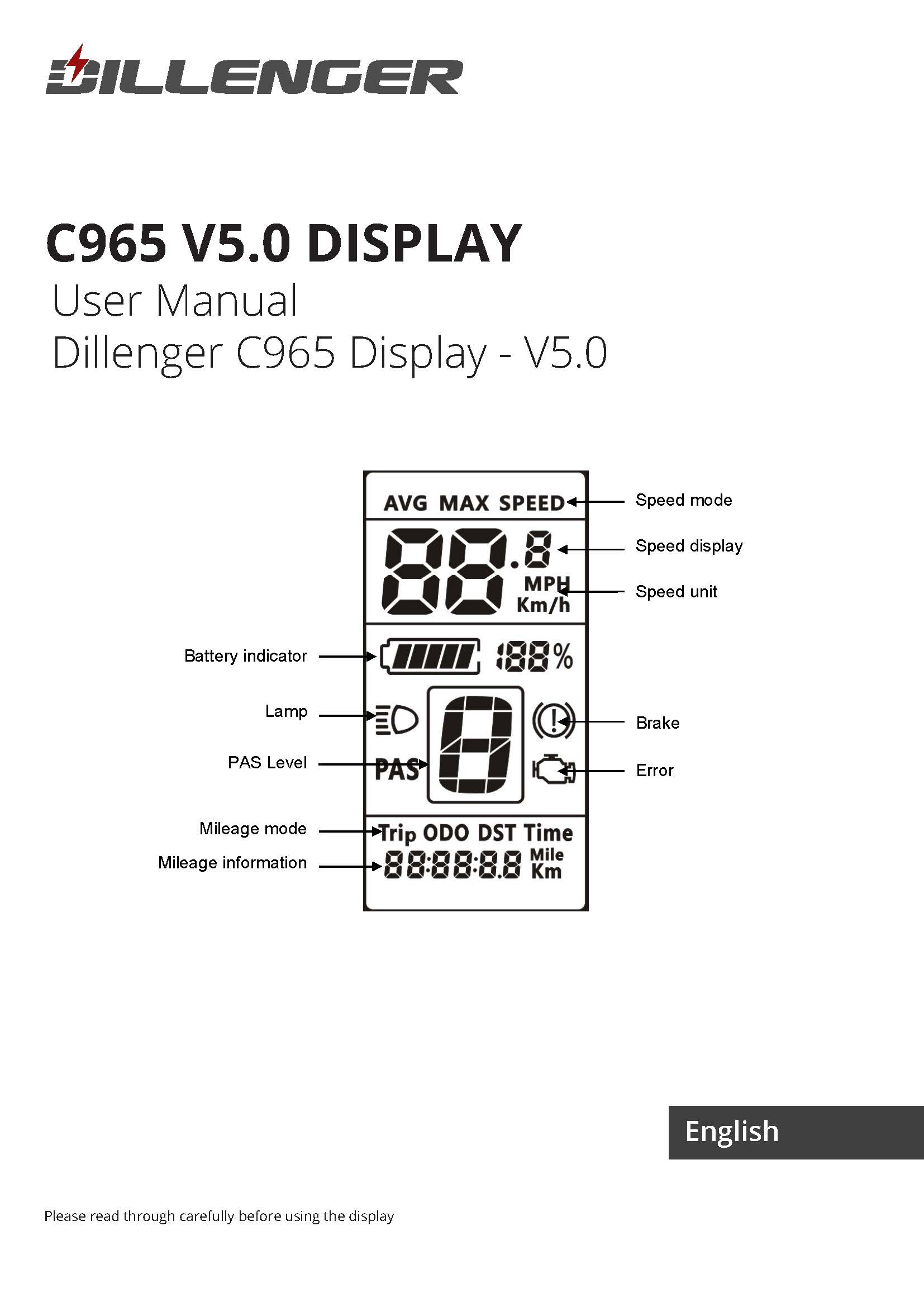 Pages from C965 V5.0 product manuals dillenger Basic Electrical Wiring Diagrams at reclaimingppi.co